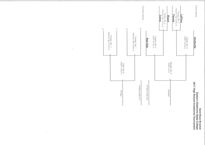 Large_eastern_boys_bracket